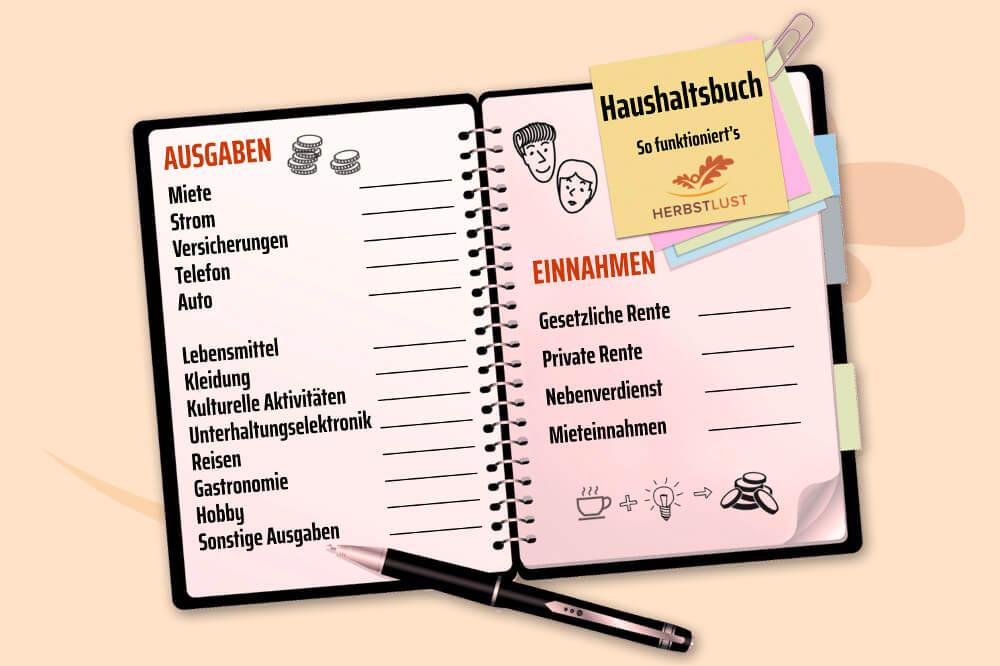Haushaltsbuch Fuehren Inhalt Aufbau Beispiel Vorlage Muster