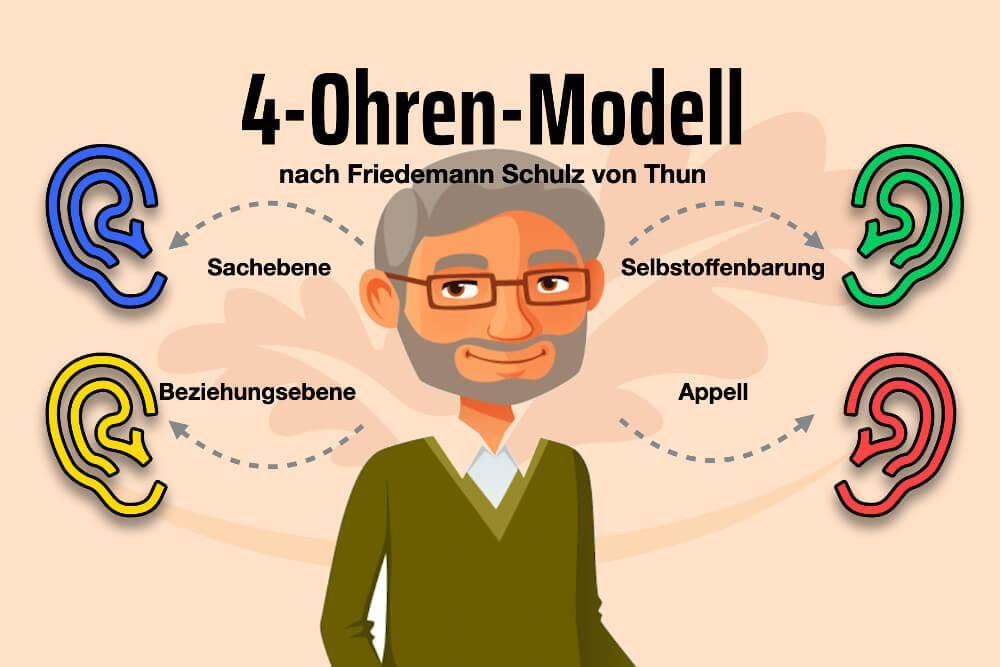 4 Ohren Modell Reden Kommunizieren