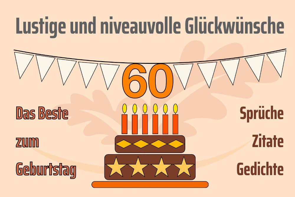 20 zum lustige geburtstagssprüche Lustige Geburtstagswünsche