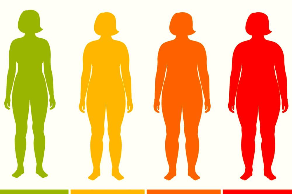 dipositas-grad-1-bilder-figur-fettleibigkeit-Aussehen